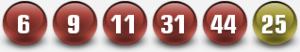 4 Dezember 2013. Die Gewinnzahlen Powerball amerikanischen Lotterie.