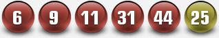4 Décembre 2013. Les numéros gagnants de la loterie Powerball américaine.