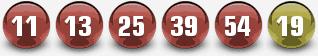 ਅਮਰੀਕੀ ਲਾਟਰੀ ਪਾਵਰਬਾਲ ਦੇ ਨਤੀਜੇ - 11 ਫਰਵਰੀ 2015