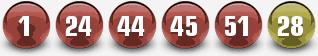 Powerball winnende nummers - 14th februari 2015