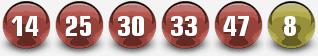 Power loterii võidunumbrid 18 märtsil 2015