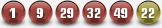 ਪਾਵਰਬਾਲ ਜਿੱਤਣ ਵਾਲੇ ਨੰਬਰ 18 ਫਰਵਰੀ 2015