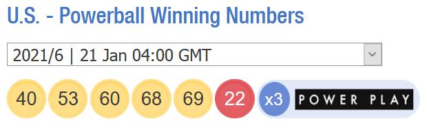 2021/01/20 US Powerball loterijresultaten