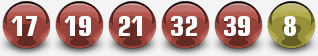 Amerikaanse Powerball USA loterij winnende nummers. 25th februari 2015