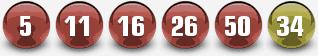 Power loterii tulemused. 31st jaanuar 2015