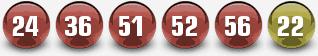 ਪਾਵਰਬਾਲ ਲਾਟਰੀ ਡਰਾਅ 4 ਫਰਵਰੀ 2015