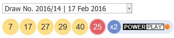 Power-numbrid-17-veebruaris-2016