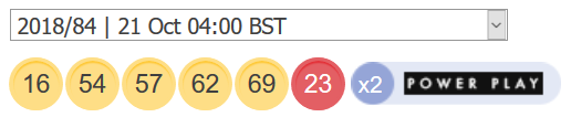 Powerball-results-20-oktober-2018