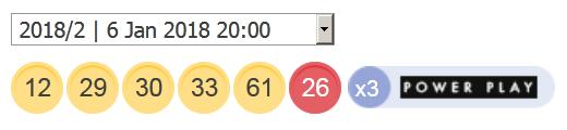 Powerball-loterijresultaten. 6 januari 2018, zaterdag