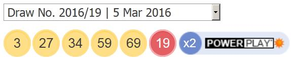 usa-lotto-Powerball-resultater-5-mars-2016-lørdag