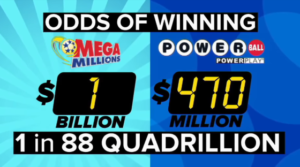 """Kokie tikimybė laimėti vienu metu tiek """"Megamillions"""" loterijoje, tiek Powerball loterijoje?"""