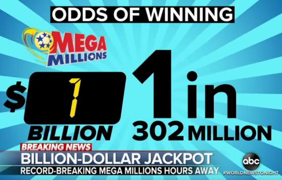 Wat zijn de kansen om de hoofdprijs te winnen in de American lottery van Megamillions?