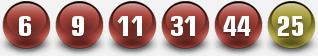 4 prosinca 2013. Dobitnih brojeva Powerball američka lutrija.